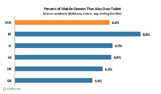 tablet-smartphone-eu