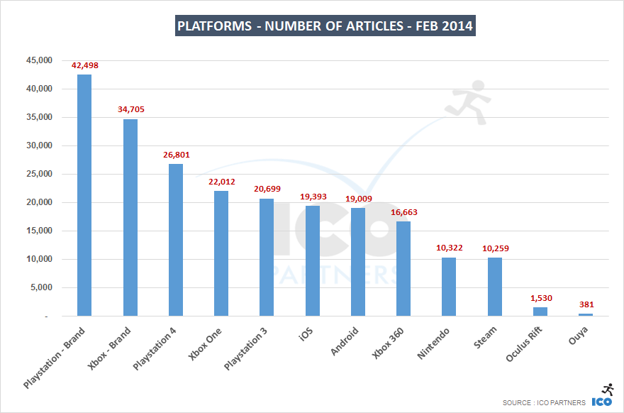 PR_Intel_Feb2014_platforms_articles