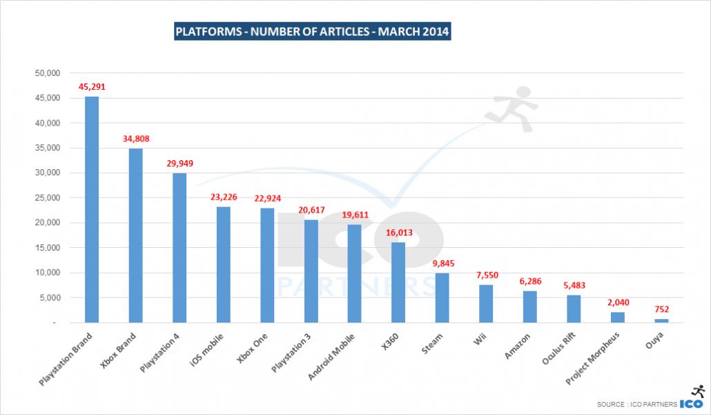 201403_platforms