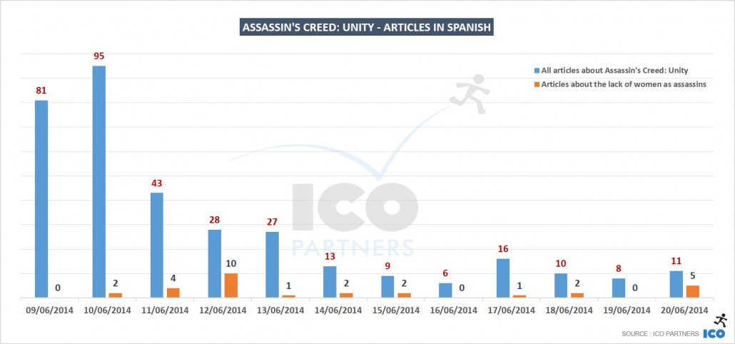 03_Assassins-Creed-Unity-Articles-in-Spanish