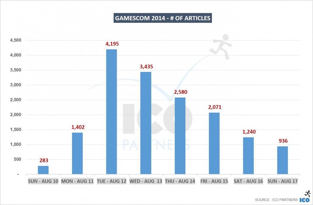 05_gamescom-2014-of-articles_b