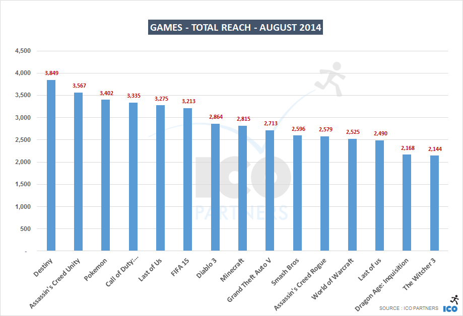 Blog_PR_AUG2014_games