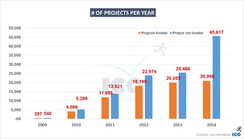 ks_2014_projects_all