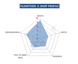 Planetside 2 - shop profile