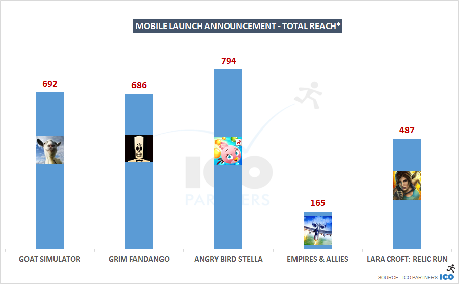 G_Mobile launch announcement - Total Reach
