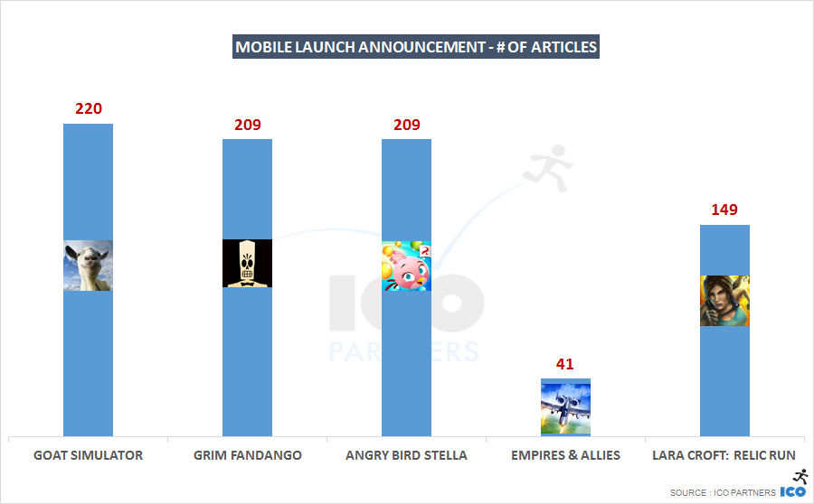 G_Mobile launch announcement - # of Articles