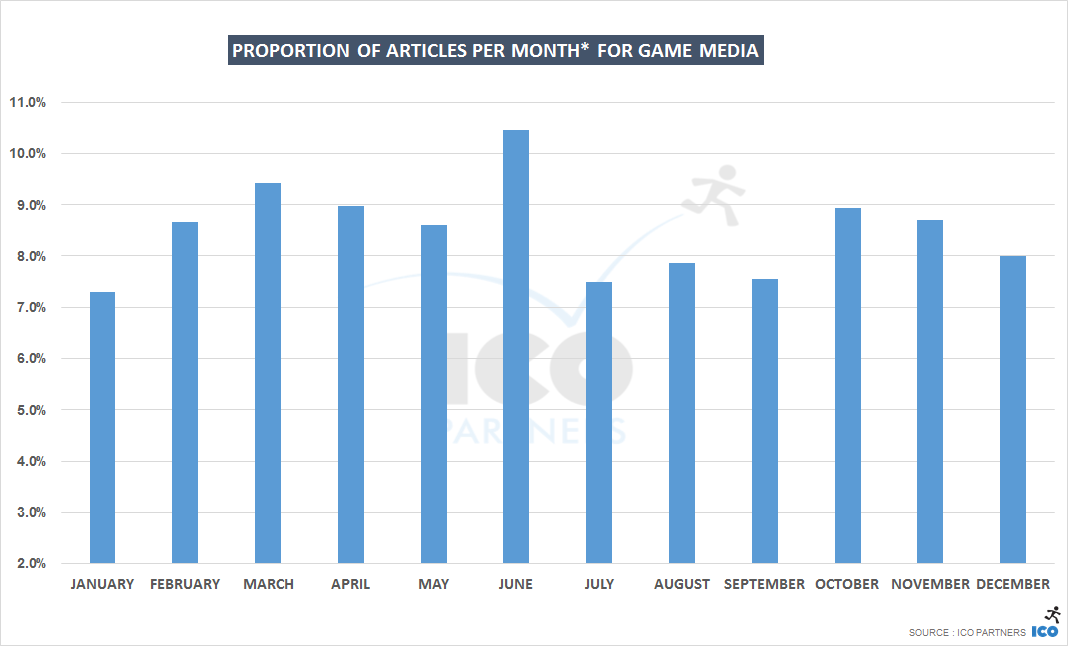 monthly_all_games