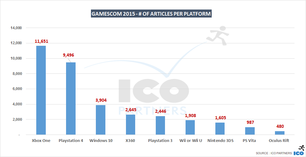 gamescom2015_platforms_articles