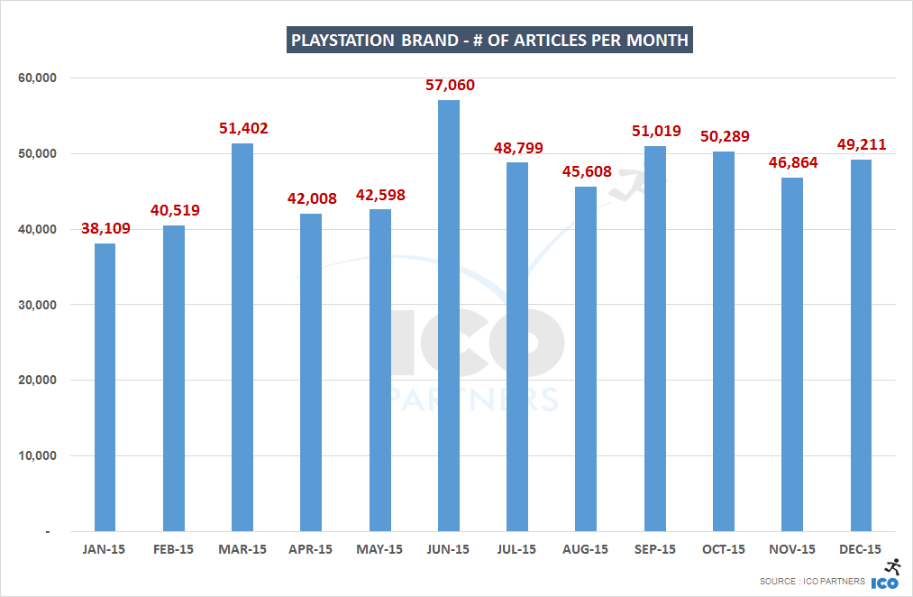playstation_monthly_articles_2015