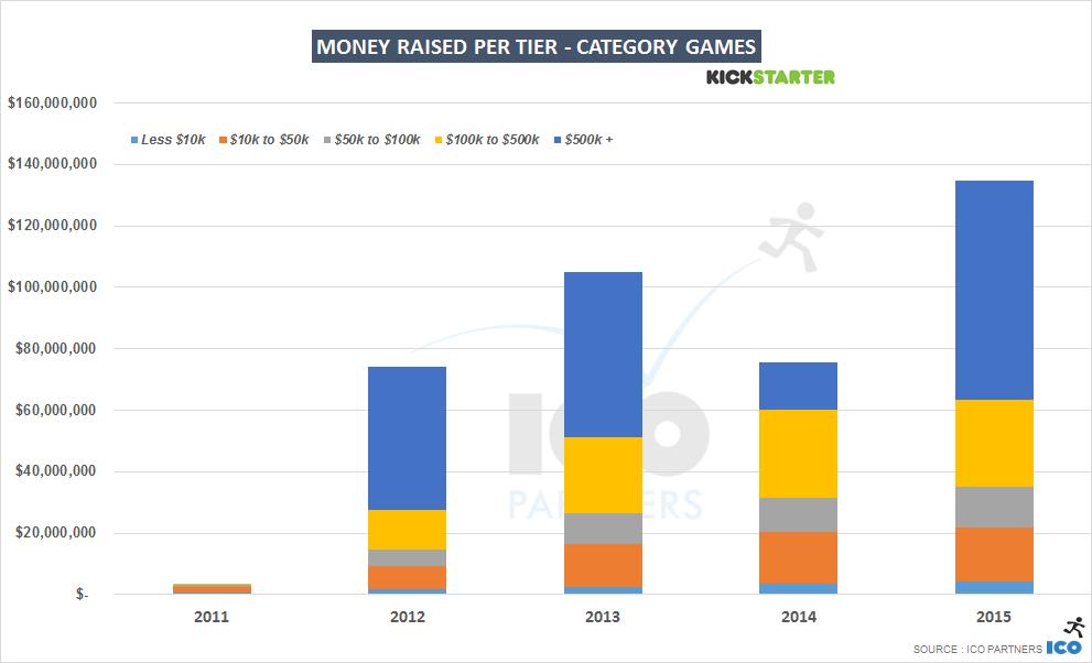 35-ks_games_2015_USDraised_pertier_b