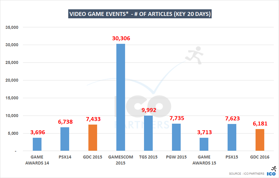 002-gameevents_articles
