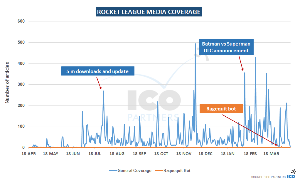 rocket_league_coverage