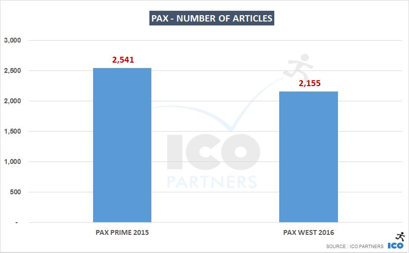 pax_years