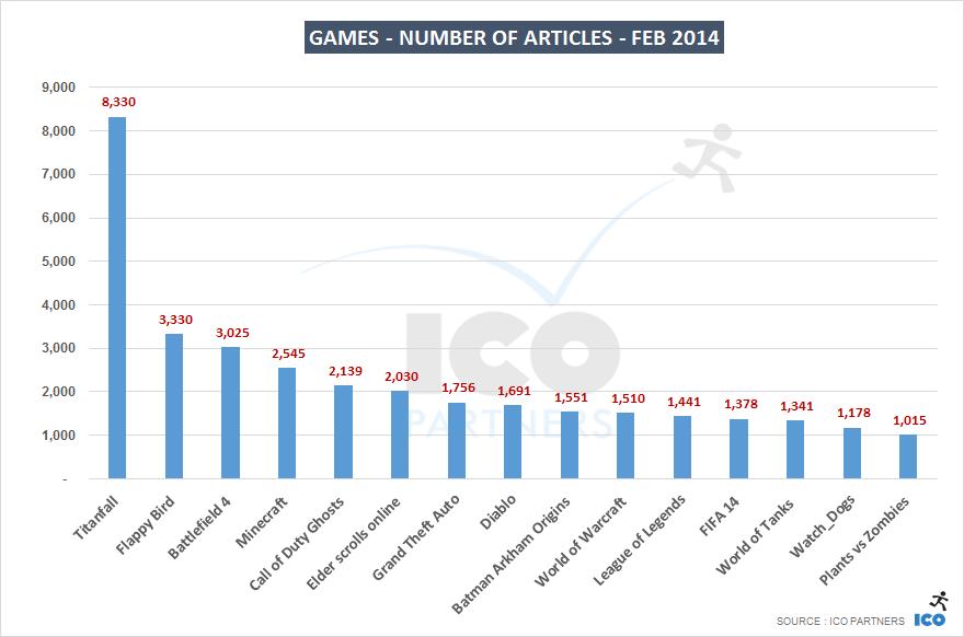 PR_Intel_Feb2014_games_articles2