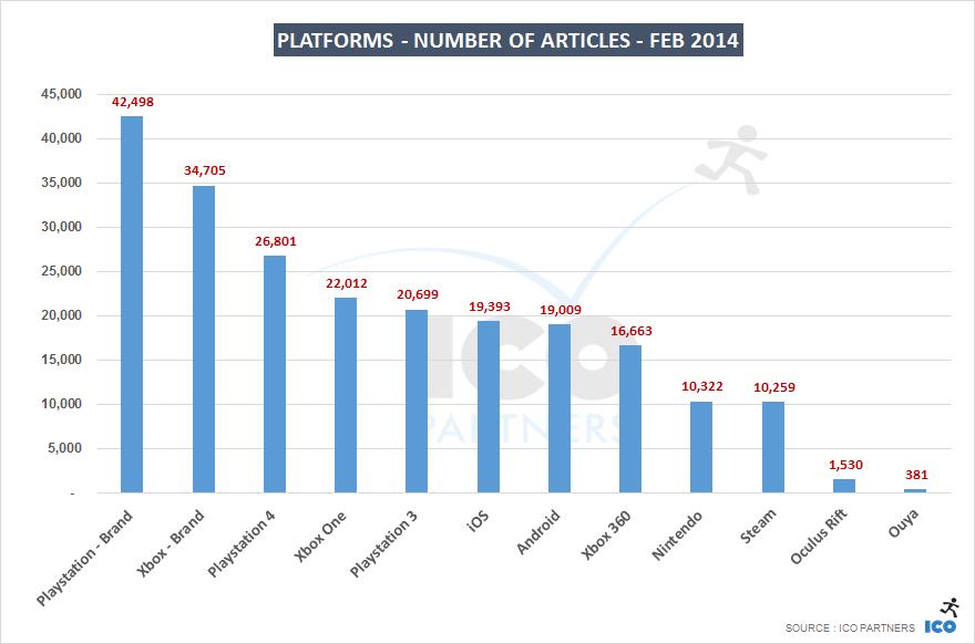 PR_Intel_Feb2014_platforms_articles