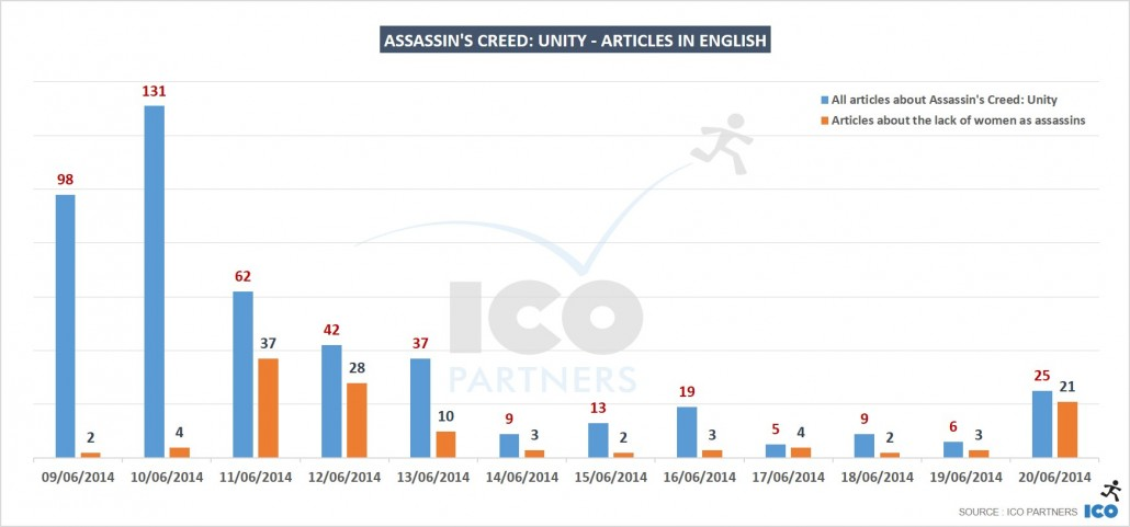 02_Assassins-Creed-Unity-Articles-in-English