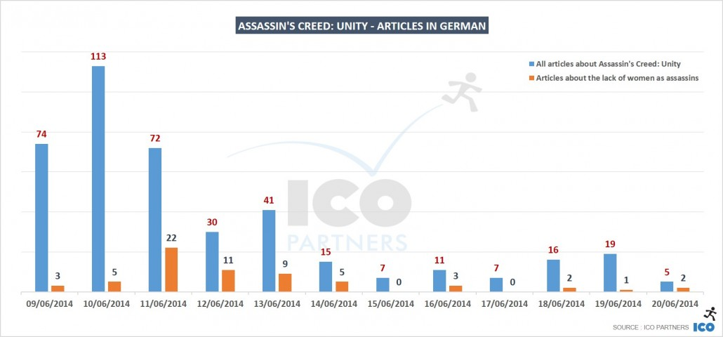 04_Assassins-Creed-Unity-Articles-in-German