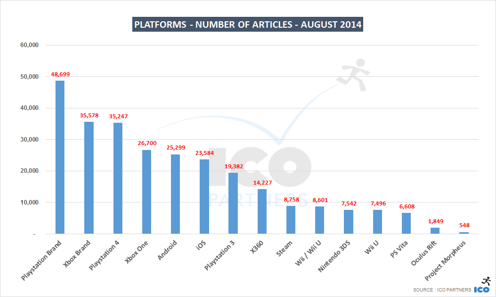 Blog_PR_AUG2014_platforms