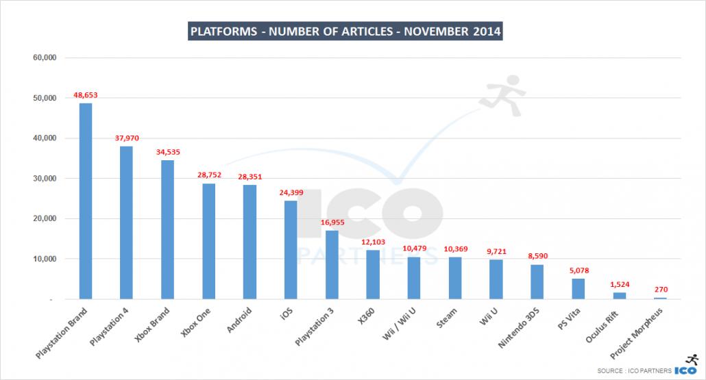 PR_2014NOV_platforms