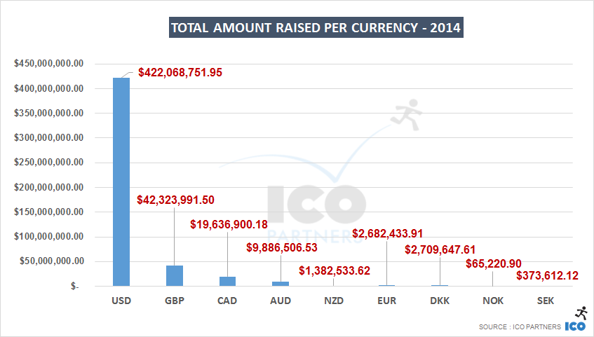 ks_2014_currencies_all