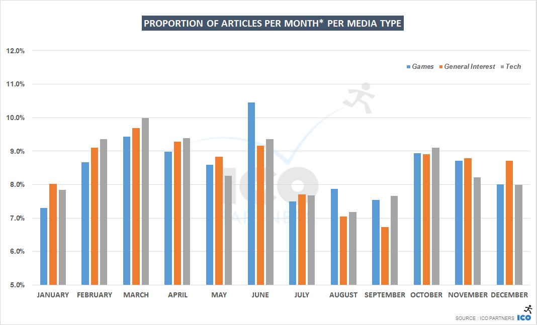 monthly_all_acrossmedia