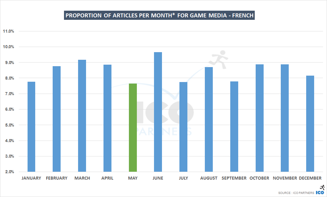 monthly_fr_games