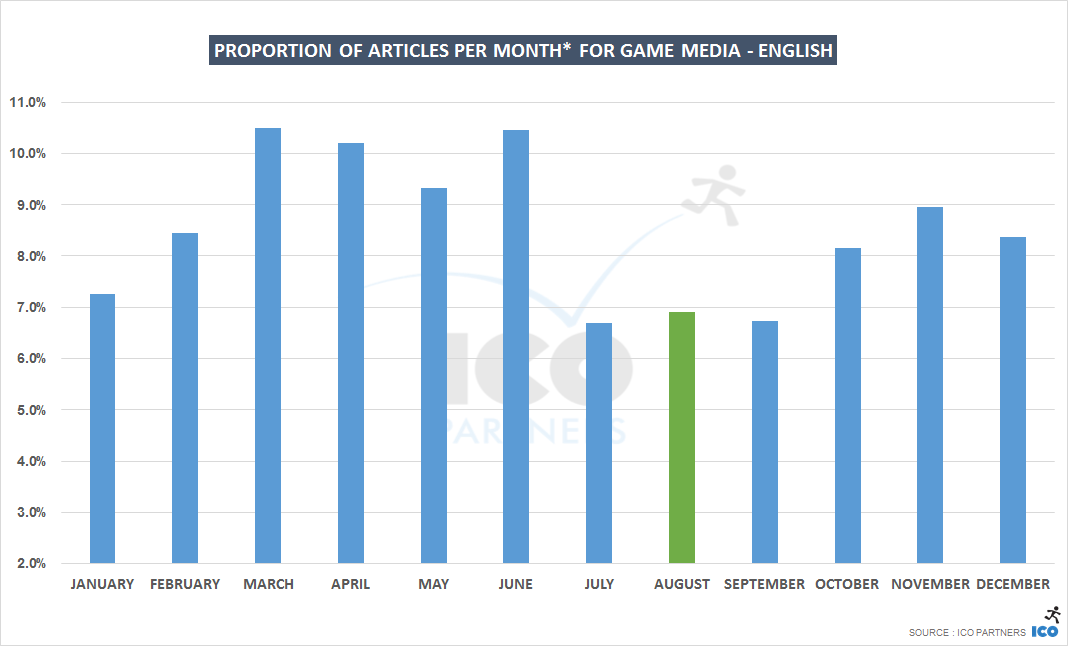 monthly_uk_games