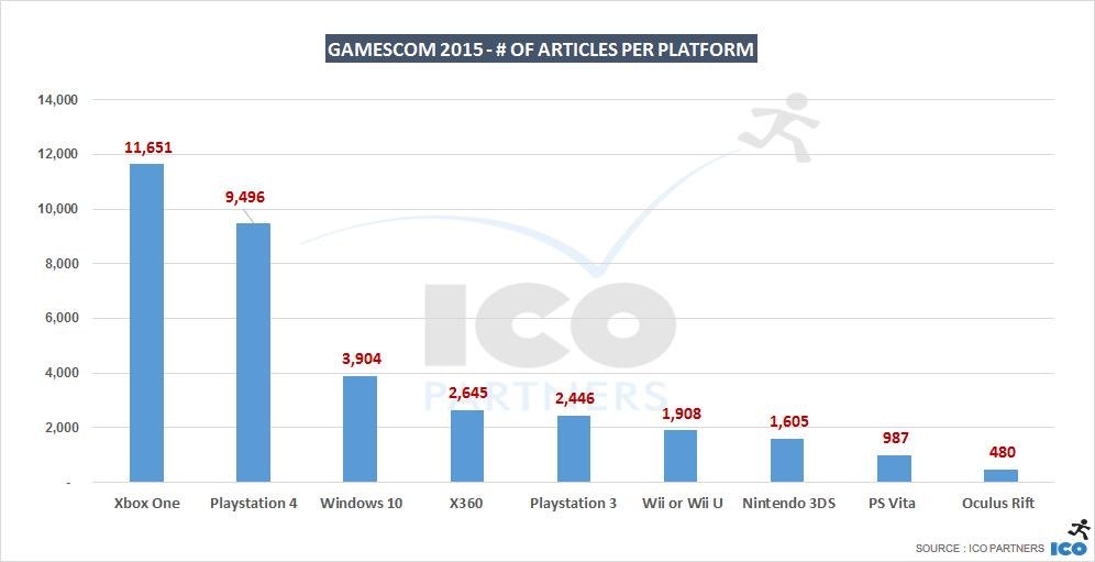 gamescom2015_platforms_articles