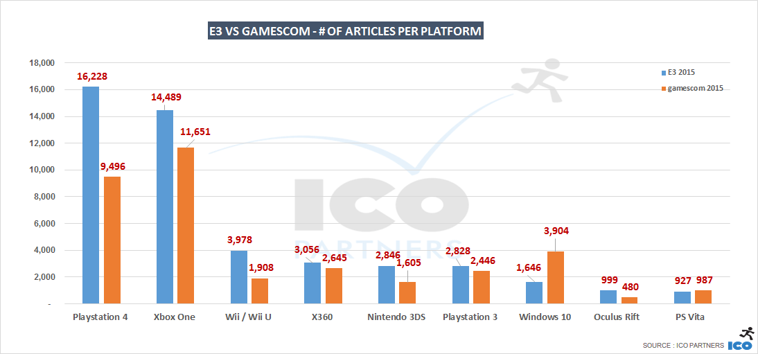 gc15-vs-e315_platform_articles